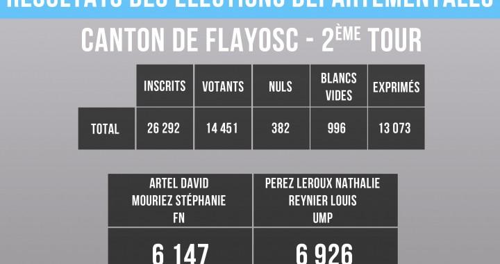 résultats cantonales - 2eme  tour