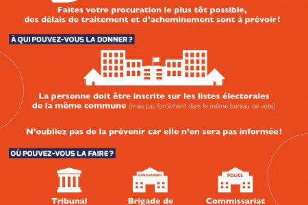 elec_municipales_2020_vote_par_procuration