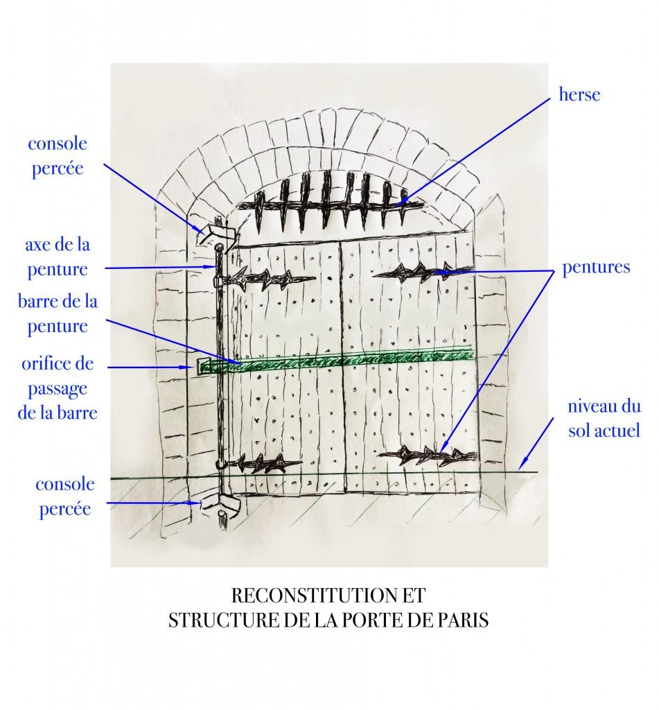 Schéma d'une porte médiévale telle que la porte de Paris à Flayosc