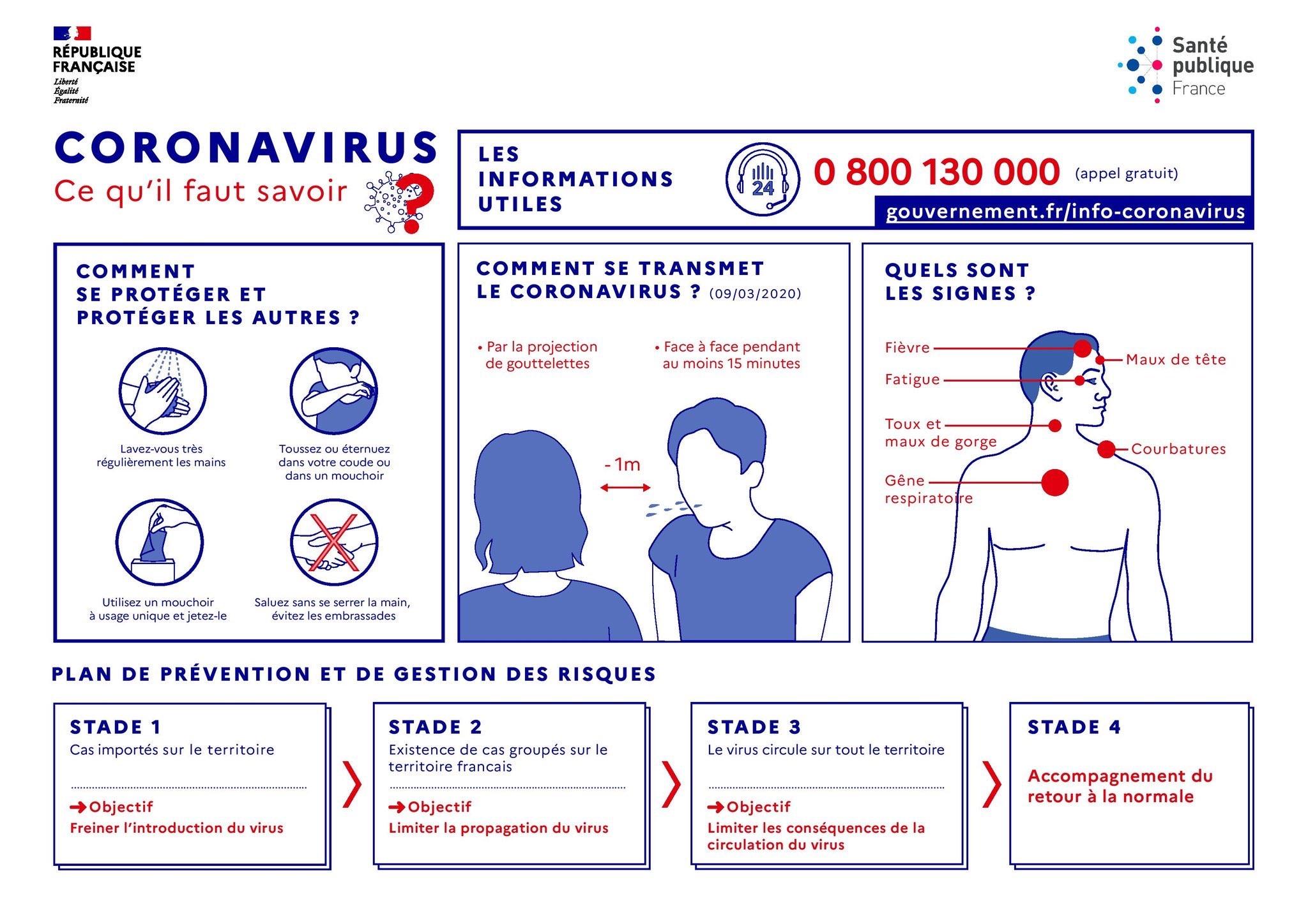 Elections municipales et coronavirus : des dispositions particulières :